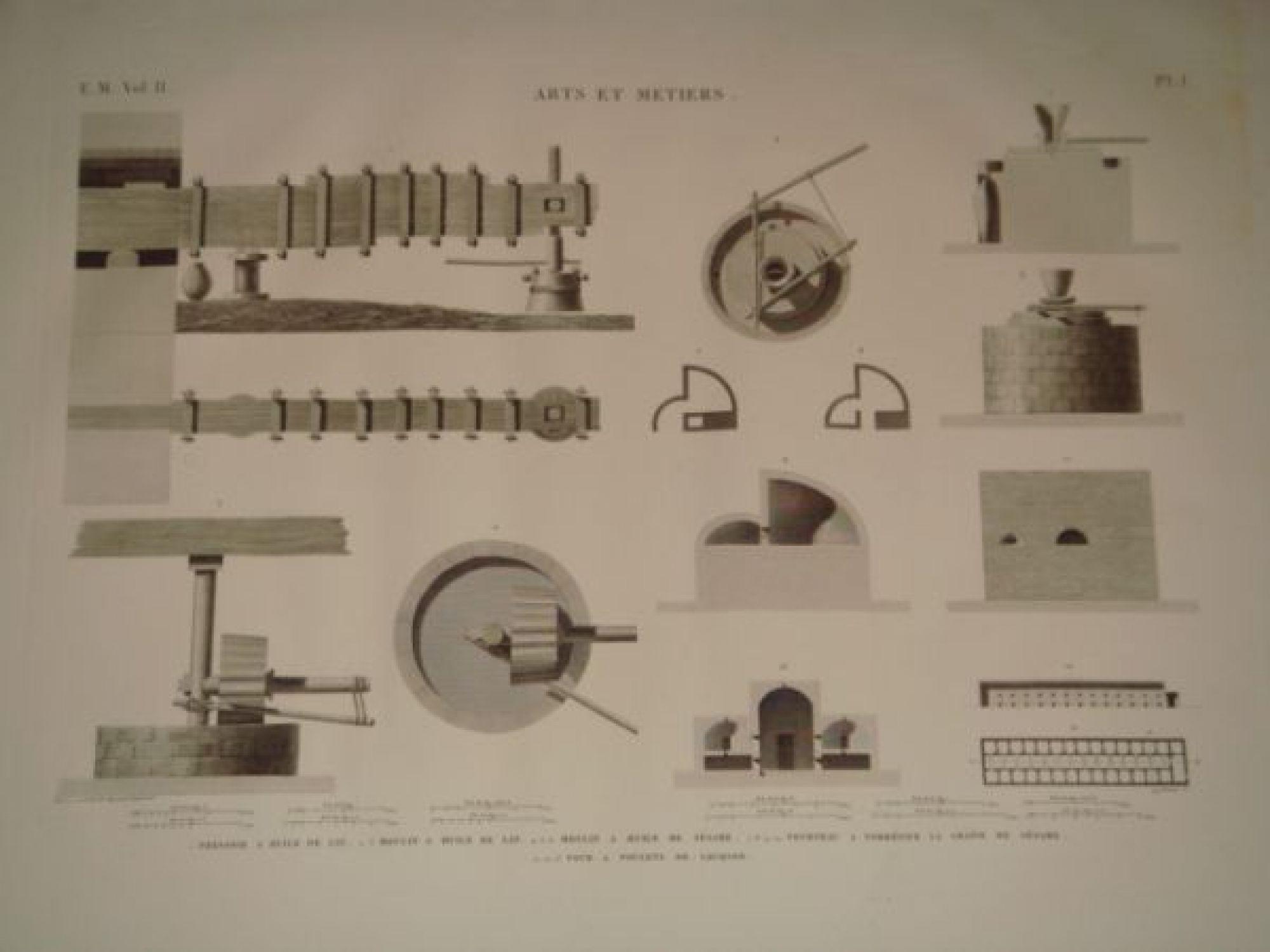 Description de l 39 egypte arts et m tiers pressoir huile de lin moulin huile de lin moulin - Moulin graines de lin cuisine ...